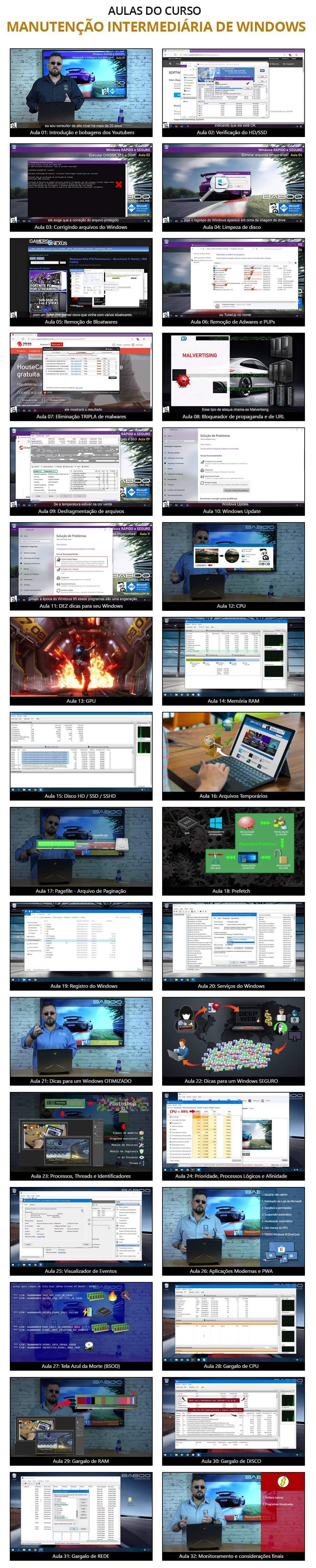 Aulas do curso de Manutenção INTERMEDIÁRIA de Windows