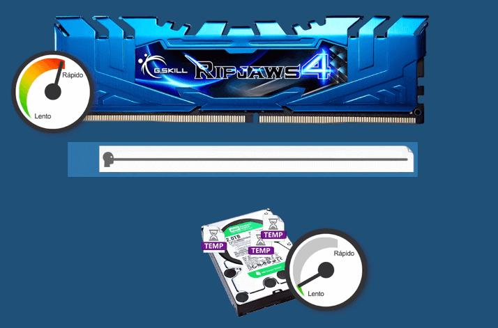A Praga dos Otimizadores de PC   Desfragmentação de RAM: totalmente inútil