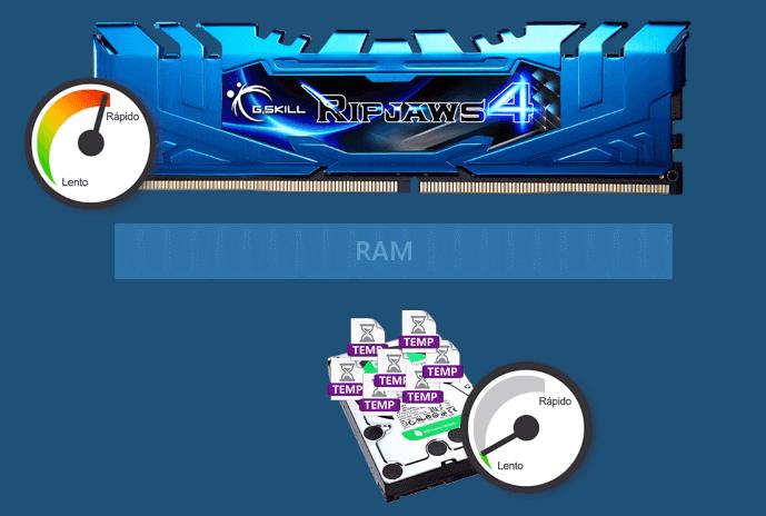A Praga dos Otimizadores de PC   Desfragmentação de RAM: inútil