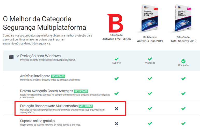 Melhores antivírus gratuitos | Bitdefender Free Edition