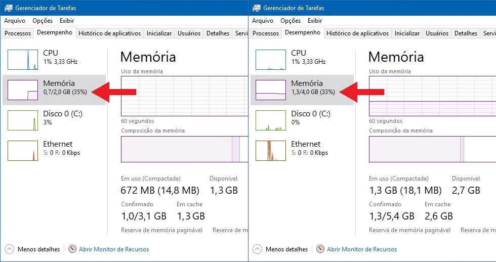 Consumo de Memória RAM A FUNDO | Windows adapta uso de memória RAM