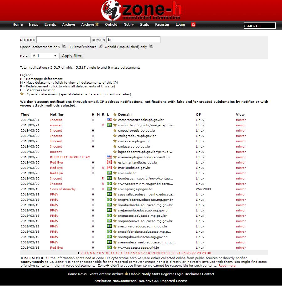 Centenas de sites sob Linux são hackeados diariamente